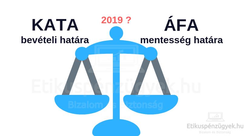 Döntött az Unió az ÁFA mentesség korlátjának emeléséről