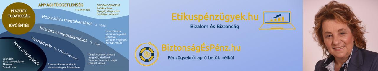 Etikuspénzügyek.hu Etikai Kódex