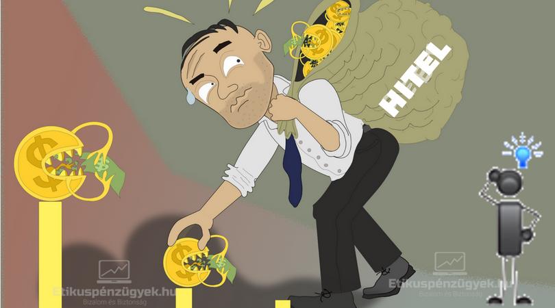 Hogyan kerüld el a hitelcsapdákat?