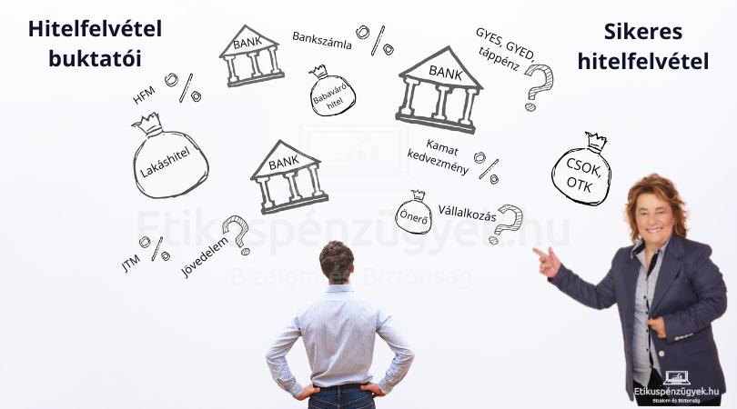 Utolsó utáni pillanat a hitelkiváltásra 2.rész