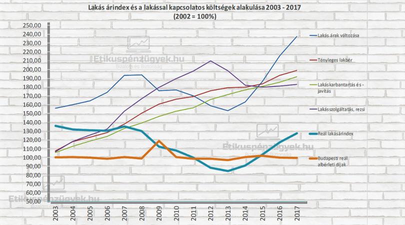 Mennyi marad a lakásra adott állami támogatásokból valójában? - NOK vs LTP