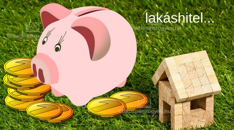 Milliókkal fizethetsz többet egy rosszul választott hitellel - mennyire fogyasztóbarát a hitel?
