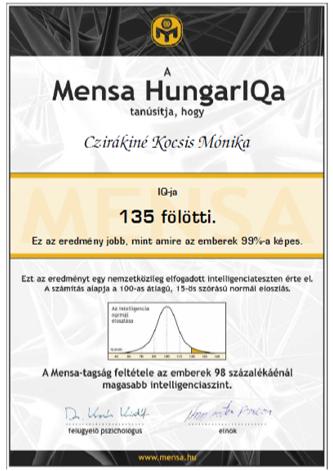 Cziráki Móni Mensa HungarIQa