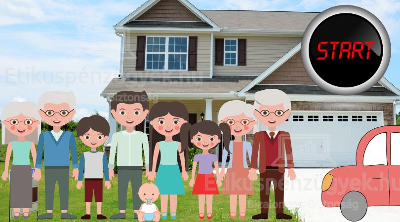 7 pontos családvédelmi akciótervvel állt elő a kormány, kedvező hitelek és vissza nem térítendő támogatások