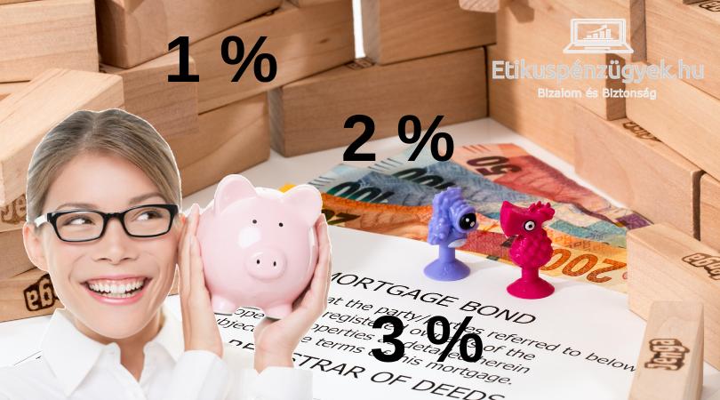 Váltsd át hiteledet változó kamatozásúról fix kamatra, tanácsolja az MNB